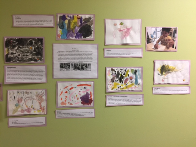 The Power Of Documentation In A Reggio Inspired Classroom The Compass School